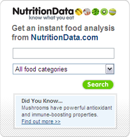 Nutrition Data -from Recipe Cookbooks